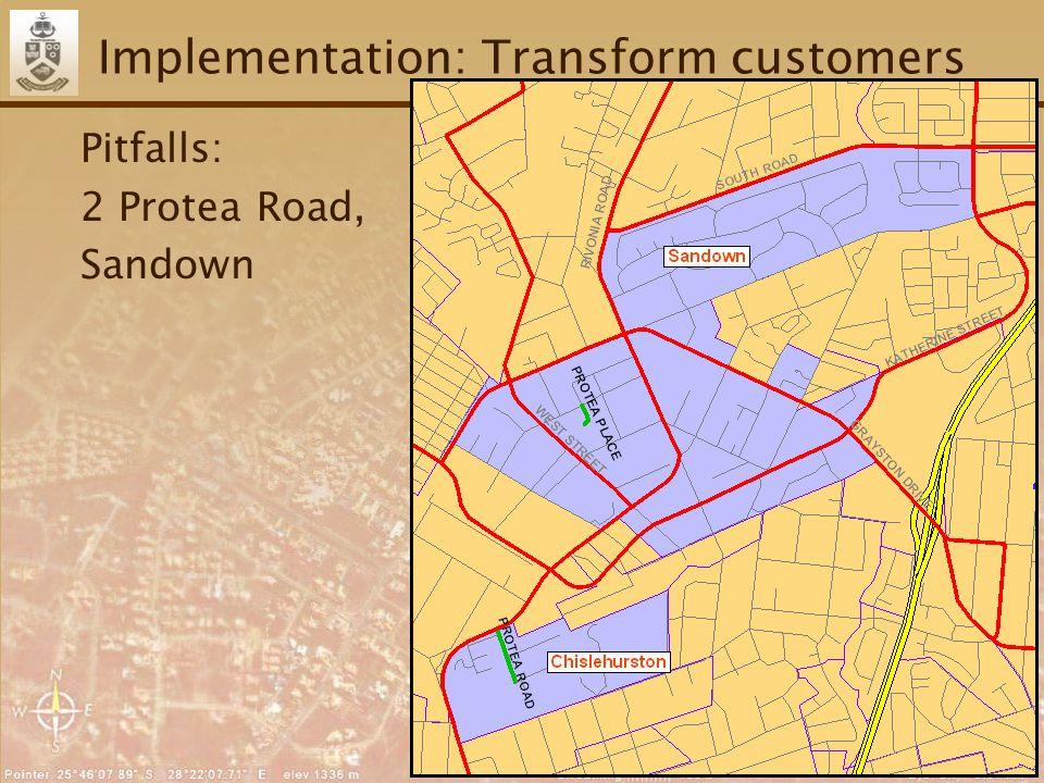 55 Implementation: Transform customers Pitfalls: 2 Protea Road, Sandown