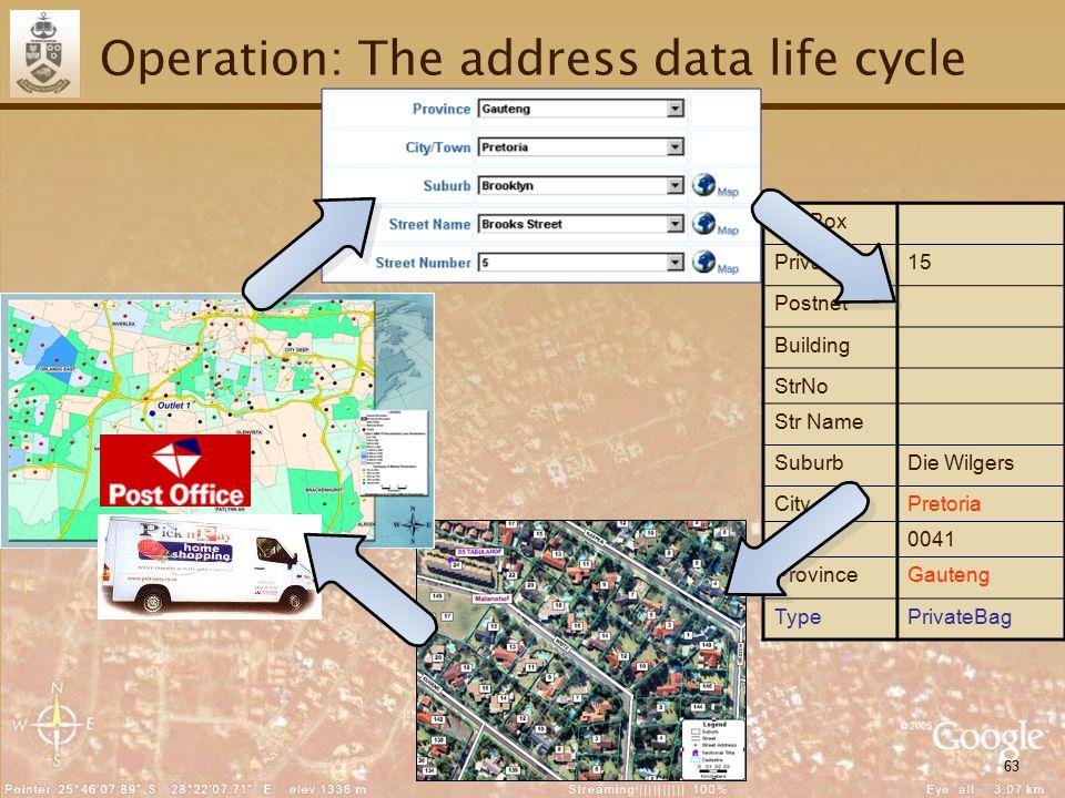 63 Operation: The address data life cycle PO Box Private Bag15 Postnet Building StrNo Str Name SuburbDie Wilgers CityPretoria Code0041 ProvinceGauteng