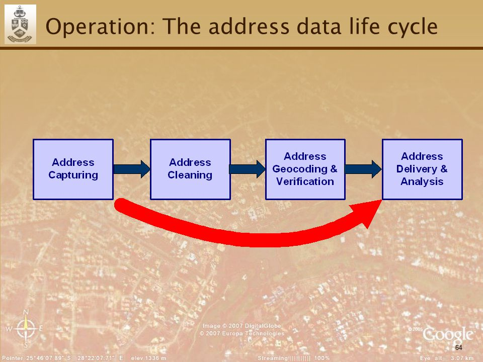 64 Operation: The address data life cycle