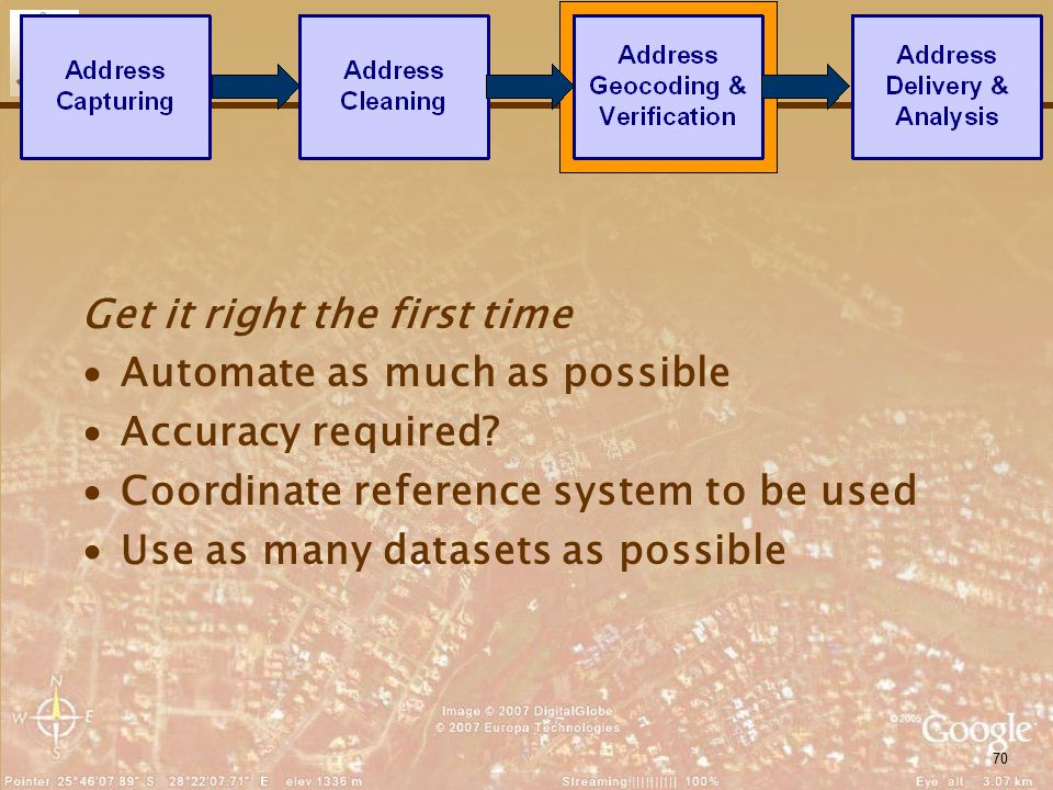 70 Get it right the first time ∙Automate as much as possible ∙Accuracy required? ∙Coordinate reference system to be used ∙Use as many datasets as poss