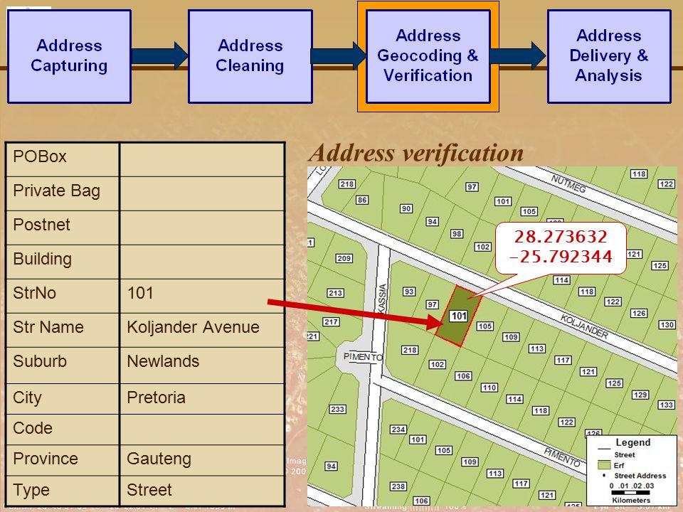 71 Address verification POBox Private Bag Postnet Building StrNo101 Str NameKoljander Avenue SuburbNewlands CityPretoria Code ProvinceGauteng TypeStreet 28.273632 -25.792344