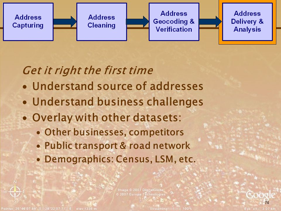 74 Get it right the first time ∙Understand source of addresses ∙Understand business challenges ∙Overlay with other datasets: ∙Other businesses, compet