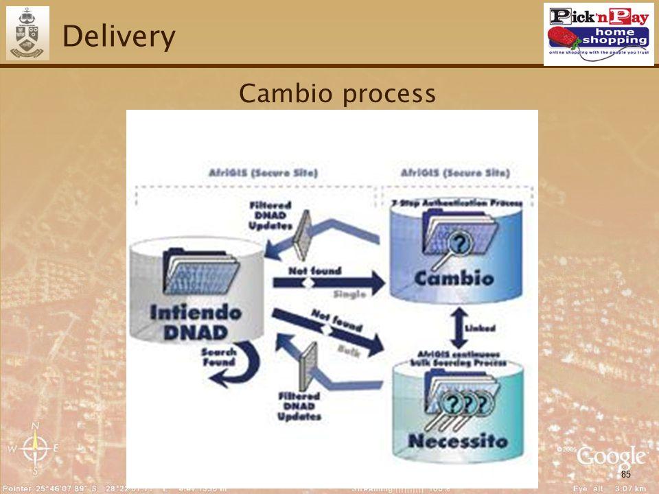 85 Delivery Cambio process