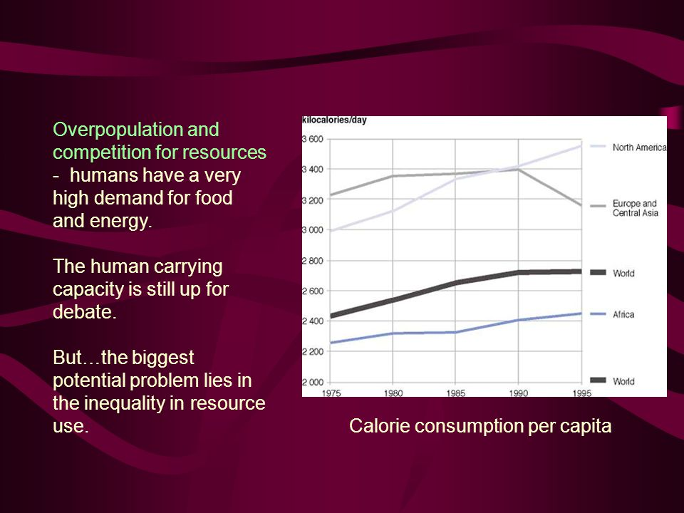 Overpopulation and competition for resources - humans have a very high demand for food and energy.
