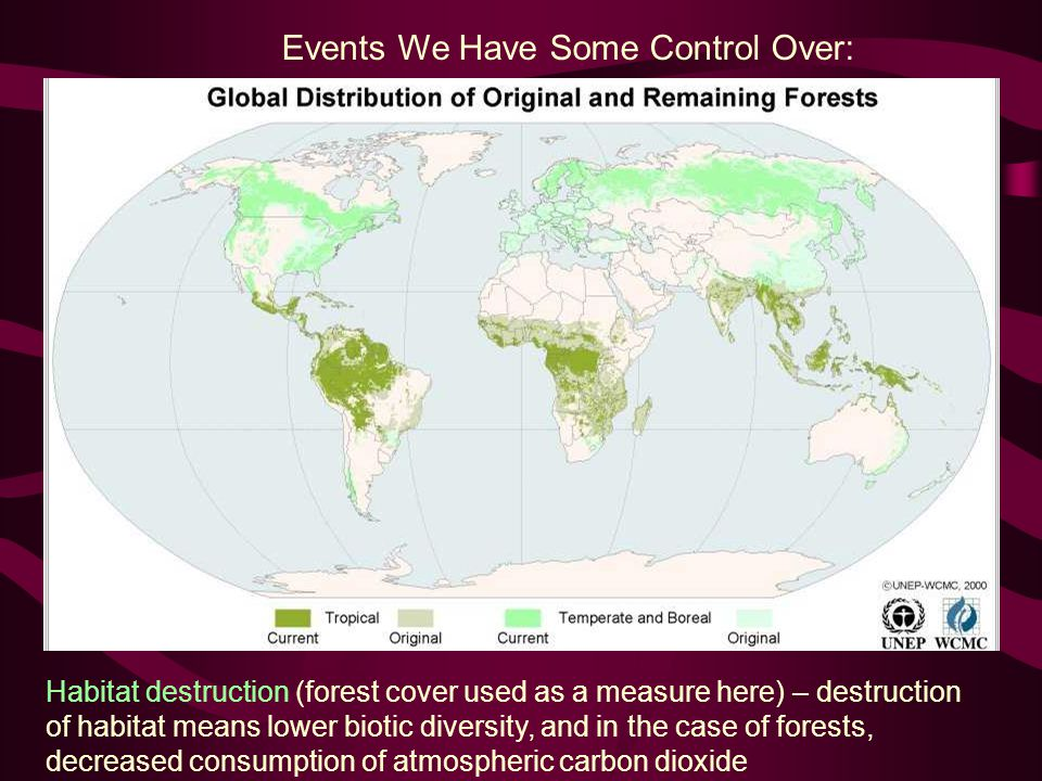 Events We Have Some Control Over: Climate change – This is obviously the biggest, but most complex concern.