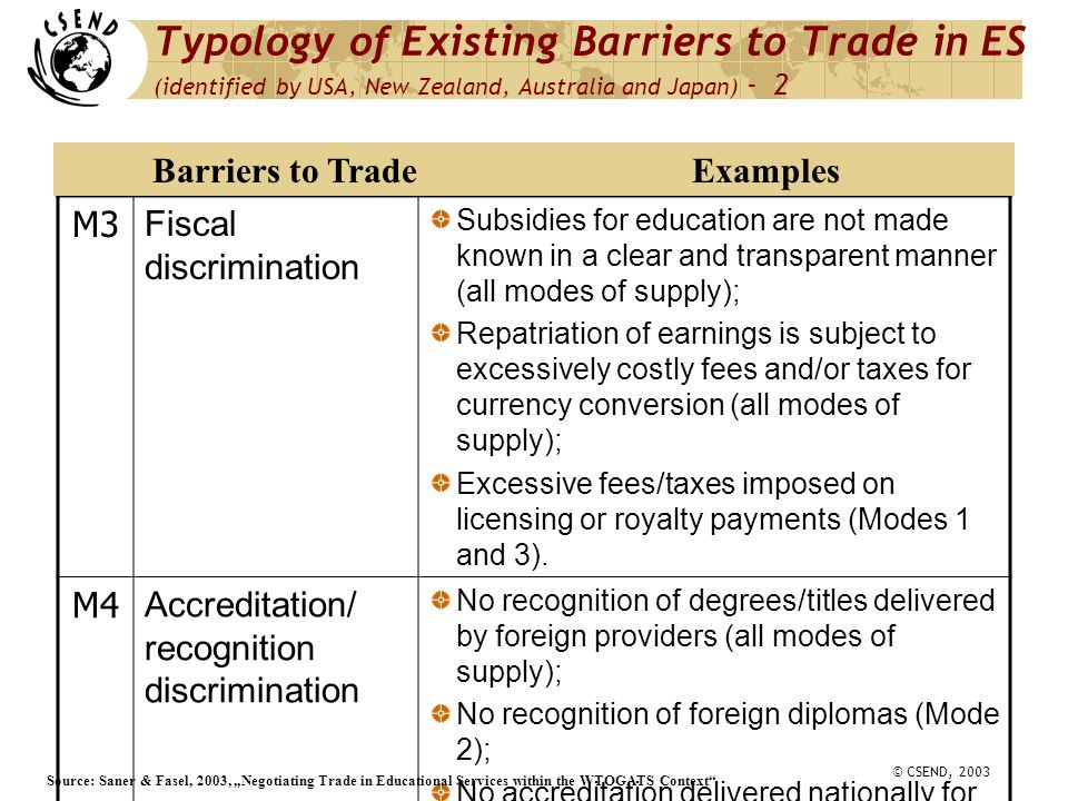 © CSEND, 2003 Modes of Supply in GATS/ES Source: OECD/CERI, 2002