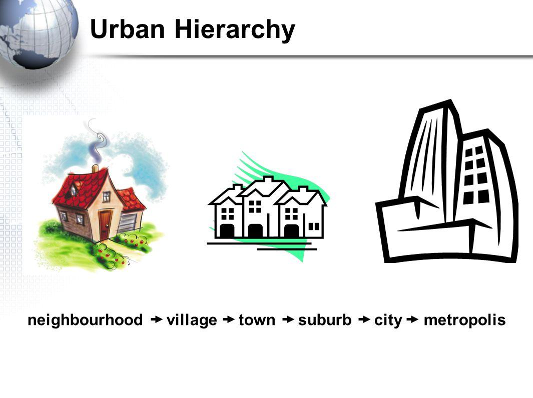 Urban Hierarchy neighbourhood village town suburb city metropolis