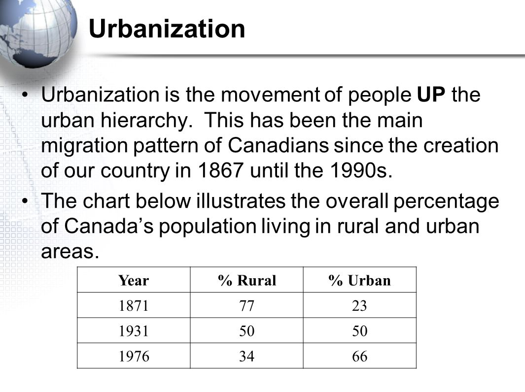 Urbanization –reduced need for farm labour due to farm modernization (e.g.