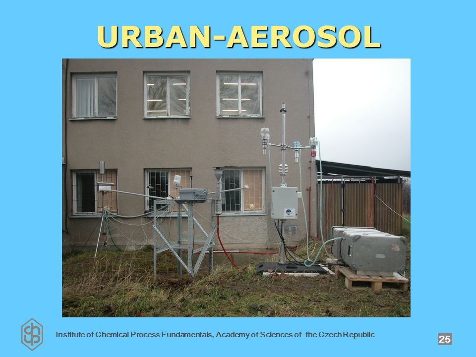Institute of Chemical Process Fundamentals, Academy of Sciences of the Czech Republic 25 URBAN-AEROSOL