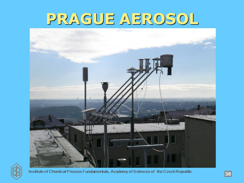 Institute of Chemical Process Fundamentals, Academy of Sciences of the Czech Republic 38 PRAGUE AEROSOL