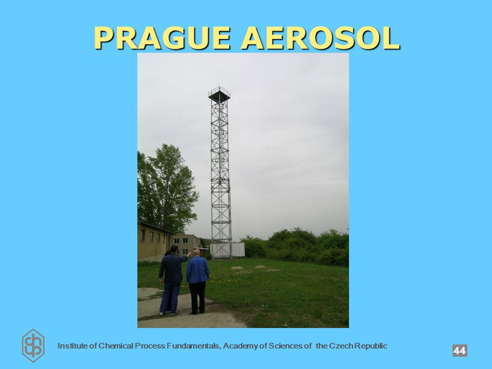 Institute of Chemical Process Fundamentals, Academy of Sciences of the Czech Republic 44 PRAGUE AEROSOL