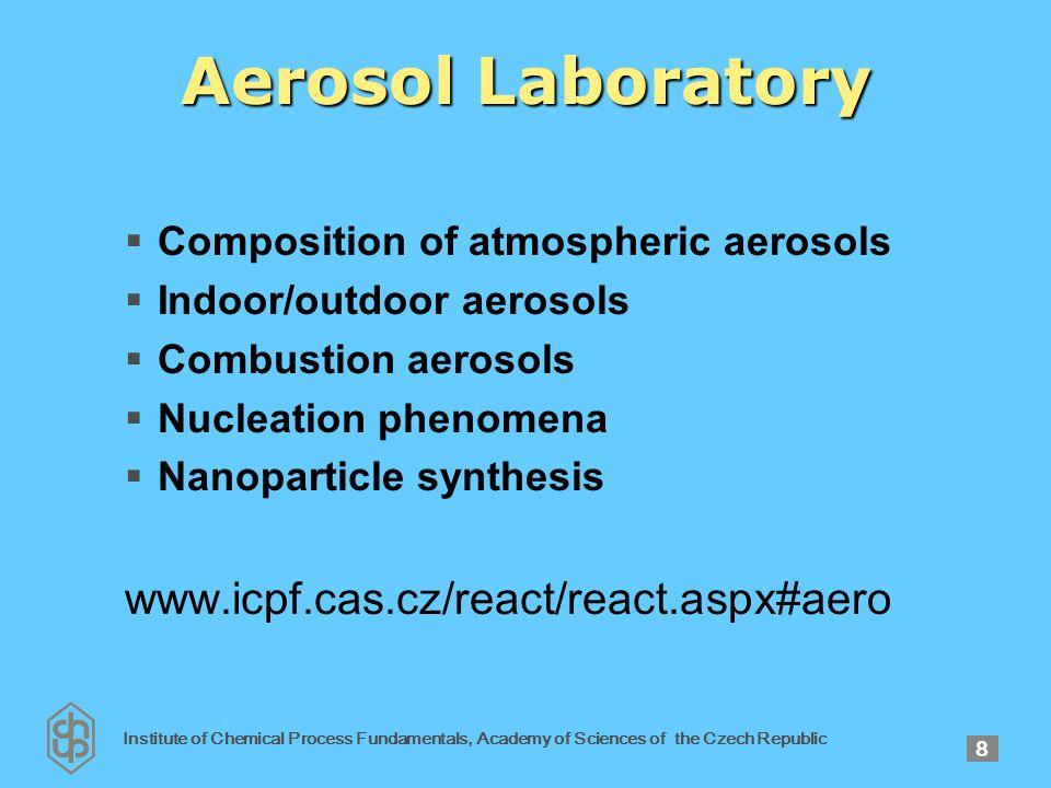 Institute of Chemical Process Fundamentals, Academy of Sciences of the Czech Republic 39 PRAGUE AEROSOL