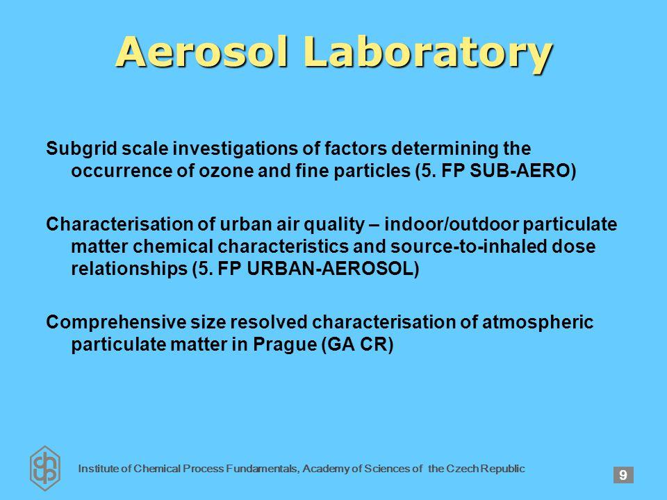 Institute of Chemical Process Fundamentals, Academy of Sciences of the Czech Republic 30 URBAN-AEROSOL