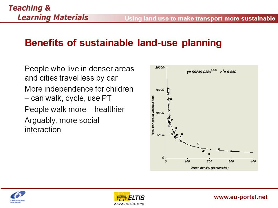 Using land use to make transport more sustainable www.eu-portal.net Benefits of sustainable land-use planning People who live in denser areas and cities travel less by car More independence for children – can walk, cycle, use PT People walk more – healthier Arguably, more social interaction