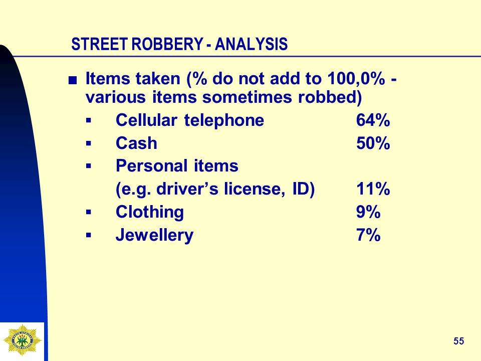 55 STREET ROBBERY - ANALYSIS ■Items taken (% do not add to 100,0% - various items sometimes robbed) ▪Cellular telephone64% ▪Cash50% ▪Personal items (e.g.