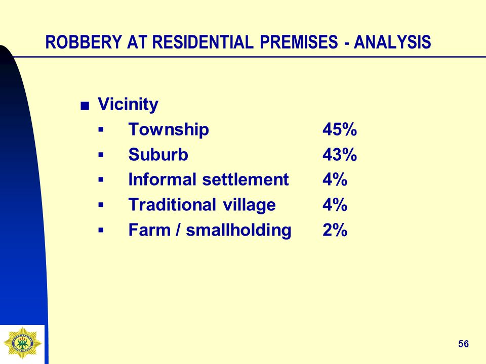 56 ROBBERY AT RESIDENTIAL PREMISES - ANALYSIS ■Vicinity ▪Township45% ▪Suburb43% ▪Informal settlement4% ▪Traditional village4% ▪Farm / smallholding2%