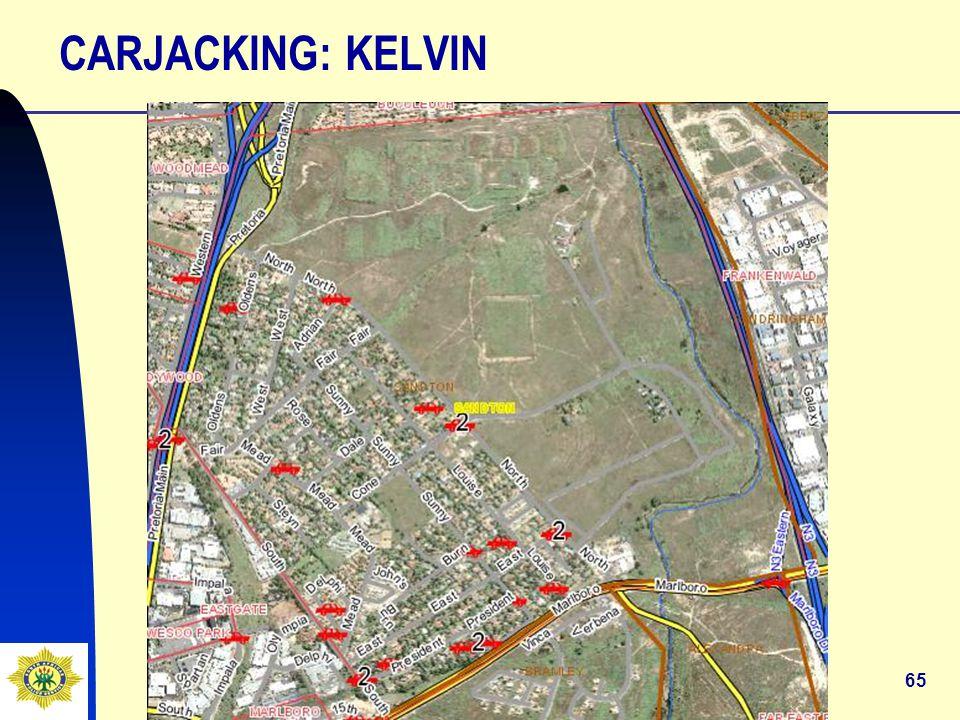 65 CARJACKING: KELVIN