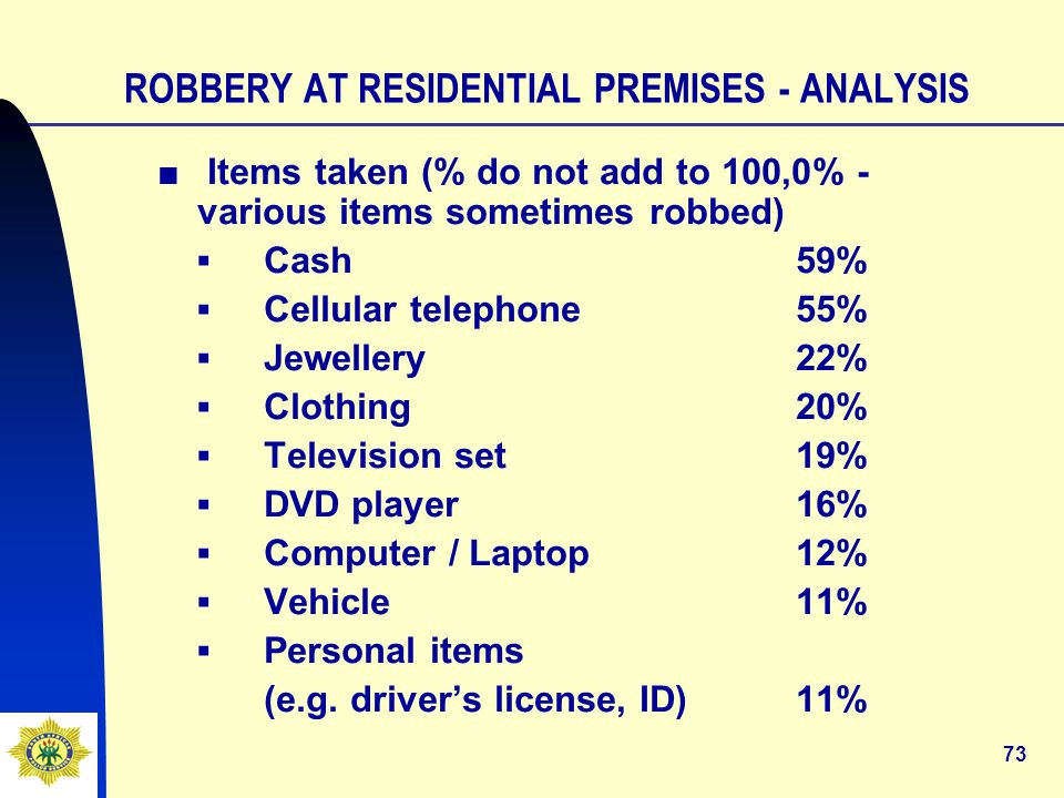 73 ROBBERY AT RESIDENTIAL PREMISES - ANALYSIS ■ Items taken (% do not add to 100,0% - various items sometimes robbed) ▪Cash59% ▪Cellular telephone55% ▪Jewellery22% ▪Clothing20% ▪Television set19% ▪DVD player16% ▪Computer / Laptop12% ▪Vehicle11% ▪Personal items (e.g.