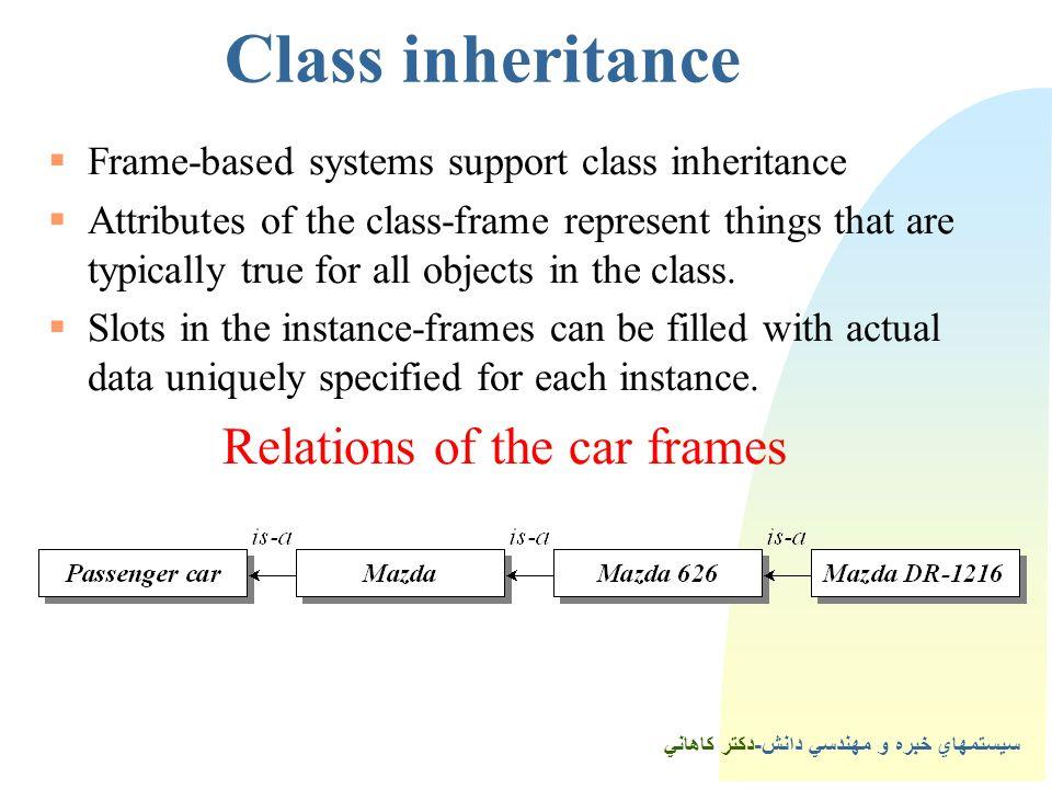 سيستمهاي خبره و مهندسي دانش-دكتر كاهاني 1Class inheritance  Frame-based systems support class inheritance  Attributes of the class-frame represent things that are typically true for all objects in the class.