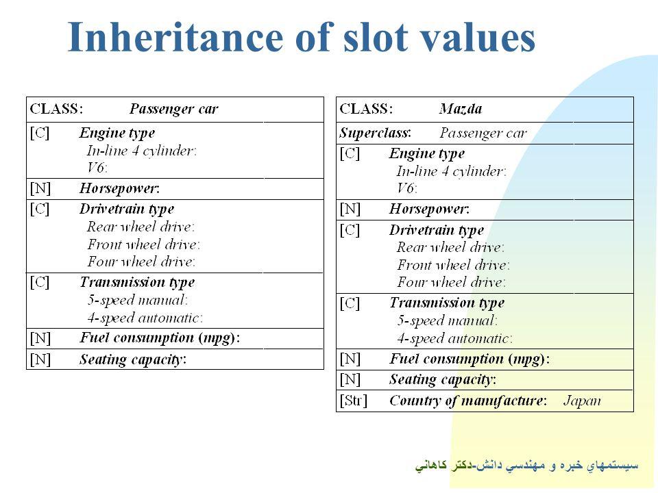سيستمهاي خبره و مهندسي دانش-دكتر كاهاني 1Inheritance of slot values