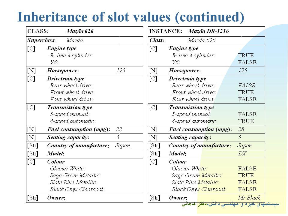 سيستمهاي خبره و مهندسي دانش-دكتر كاهاني 1Inheritance of slot values (continued)