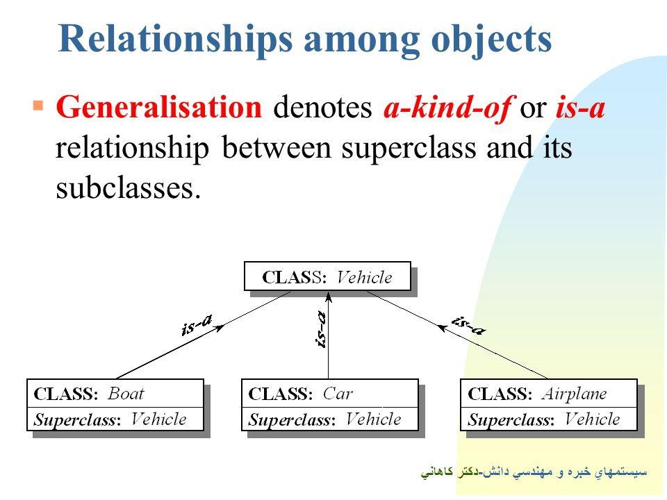 سيستمهاي خبره و مهندسي دانش-دكتر كاهاني 1Relationships among objects  Generalisation denotes a-kind-of or is-a relationship between superclass and its subclasses.
