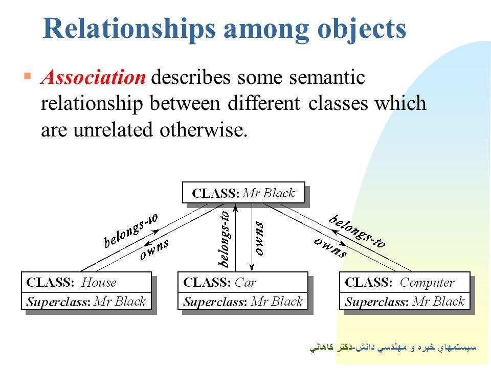 سيستمهاي خبره و مهندسي دانش-دكتر كاهاني 1Relationships among objects  Association describes some semantic relationship between different classes which are unrelated otherwise.
