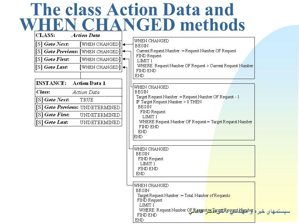 سيستمهاي خبره و مهندسي دانش-دكتر كاهاني The class Action Data and WHEN CHANGED methods