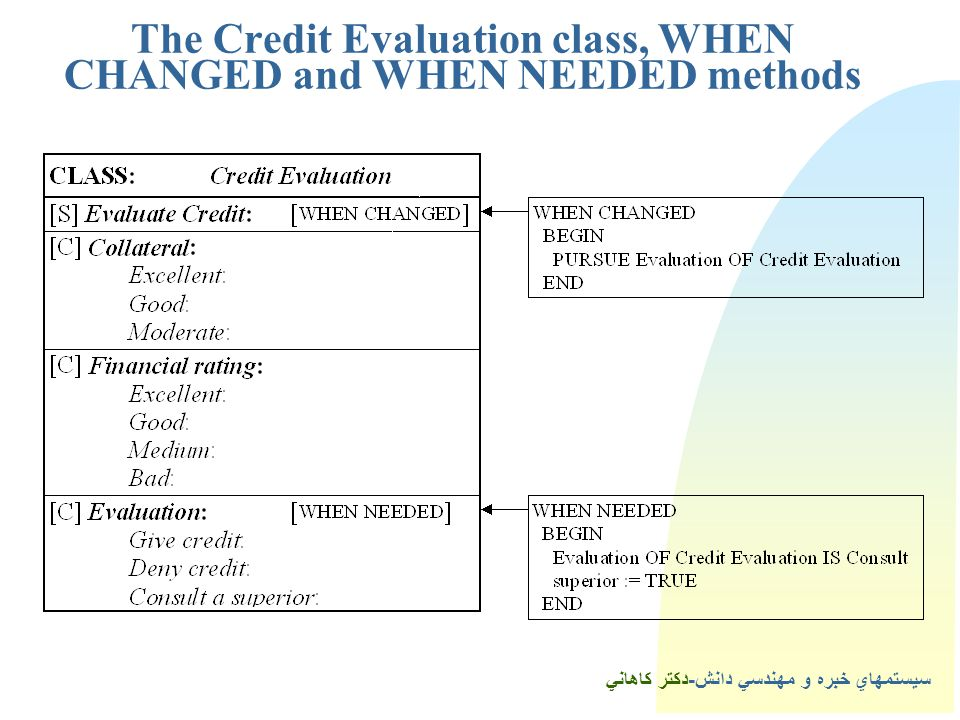 سيستمهاي خبره و مهندسي دانش-دكتر كاهاني The Credit Evaluation class, WHEN CHANGED and WHEN NEEDED methods