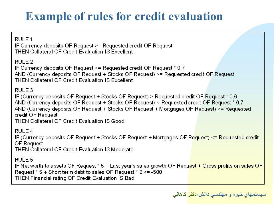 سيستمهاي خبره و مهندسي دانش-دكتر كاهاني 3Example of rules for credit evaluation