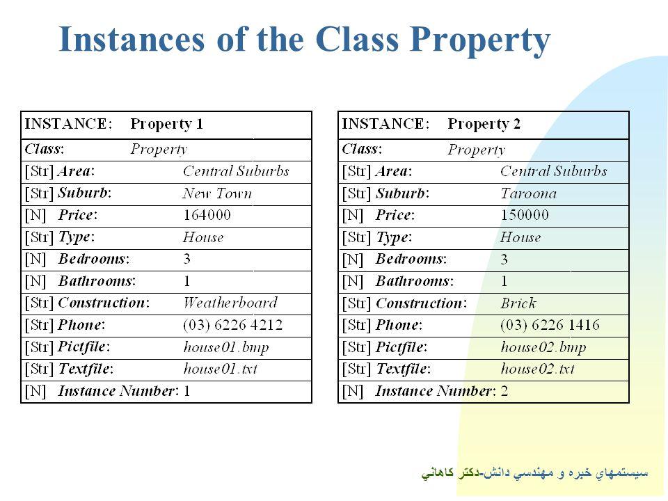 سيستمهاي خبره و مهندسي دانش-دكتر كاهاني 4Instances of the Class Property