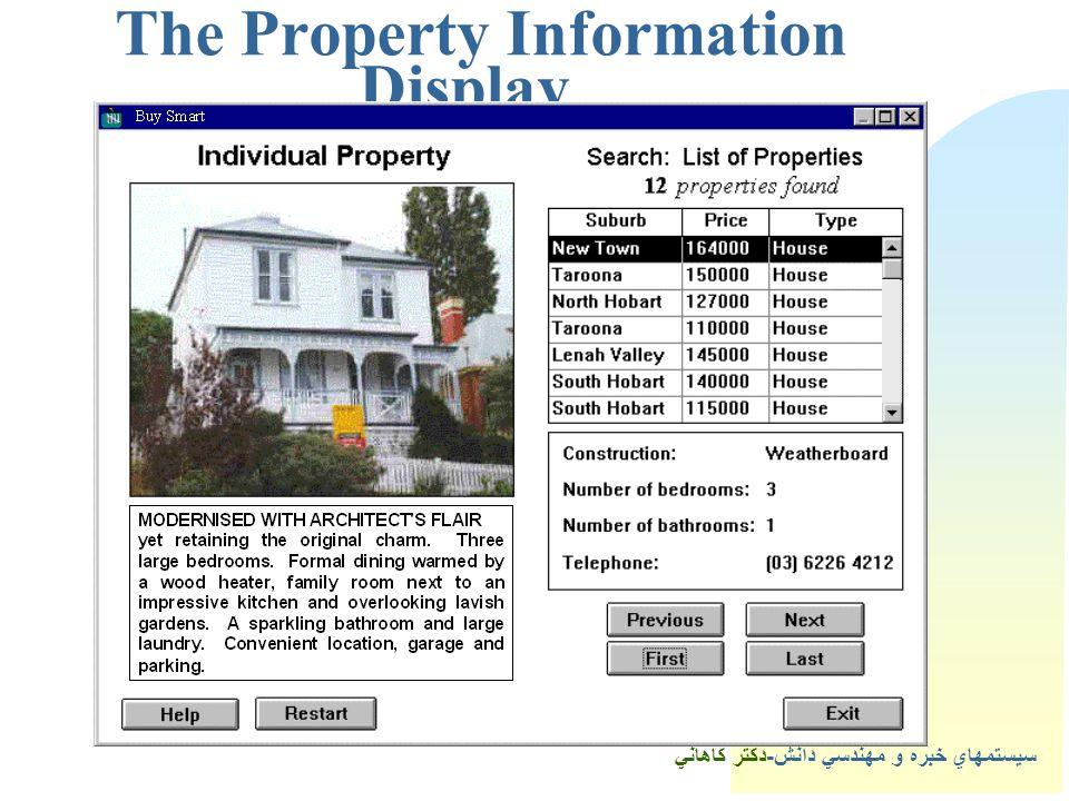 سيستمهاي خبره و مهندسي دانش-دكتر كاهاني 5The Property Information Display