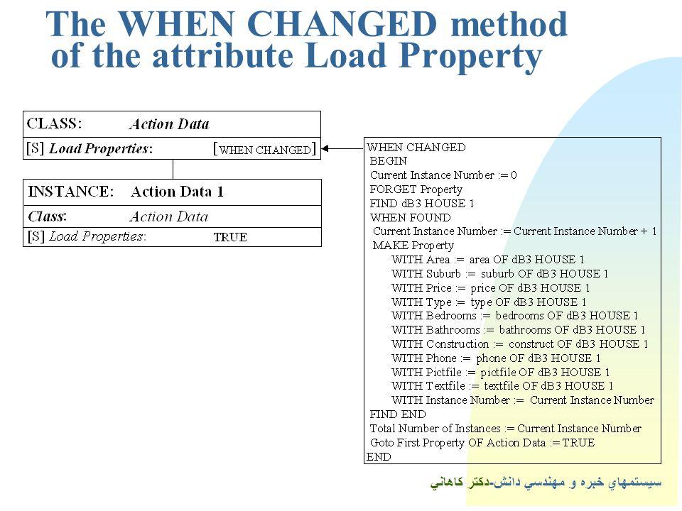 سيستمهاي خبره و مهندسي دانش-دكتر كاهاني 5The WHEN CHANGED method of the attribute Load Property