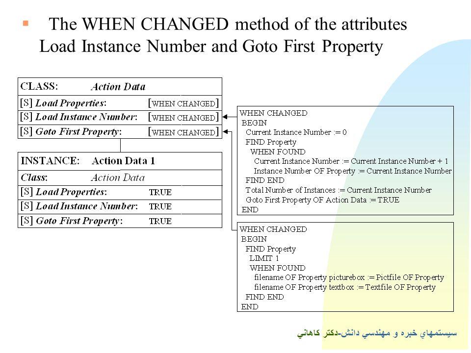 سيستمهاي خبره و مهندسي دانش-دكتر كاهاني  5The WHEN CHANGED method of the attributes Load Instance Number and Goto First Property