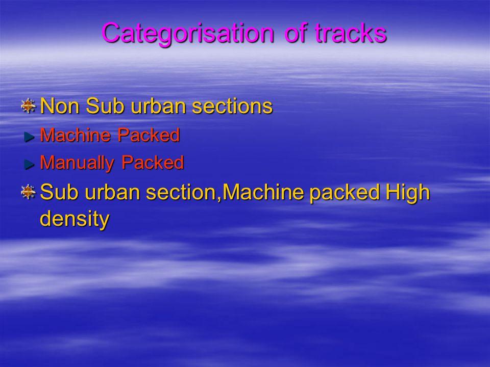 Categorisation of tracks Non Sub urban sections Machine Packed Manually Packed Sub urban section,Machine packed High density