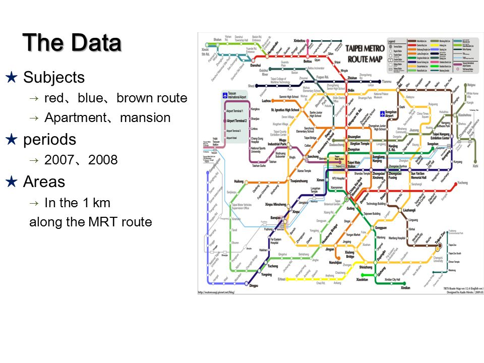 The Data ★ Subjects →red 、 blue 、 brown route →Apartment 、 mansion ★ periods →2007 、 2008 ★ Areas →In the 1 km along the MRT route