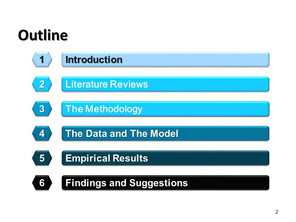Outline 11IntroductionIntroduction 22 Literature Reviews 33 44 The Data and The Model 55 Empirical Results 2 66 Findings and Suggestions The Methodology