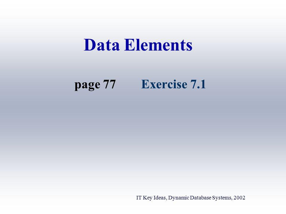Data Elements Exercise 7.1page 77 IT Key Ideas, Dynamic Database Systems, 2002