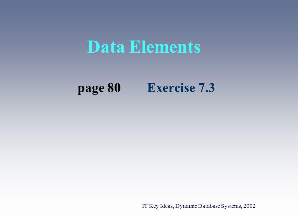 Data Elements Exercise 7.3page 80 IT Key Ideas, Dynamic Database Systems, 2002