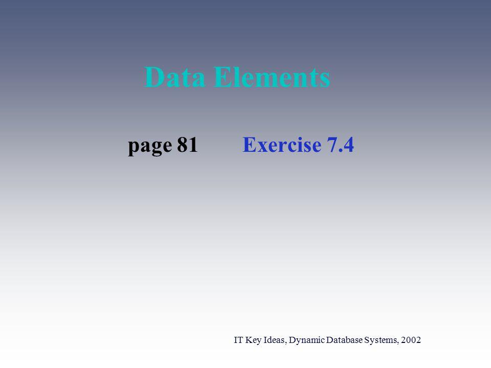 Data Elements Exercise 7.4page 81 IT Key Ideas, Dynamic Database Systems, 2002