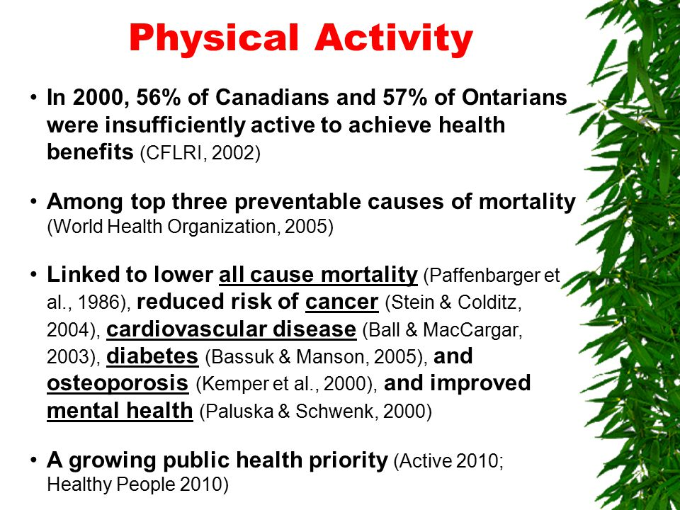 Physical Activity In 2000, 56% of Canadians and 57% of Ontarians were insufficiently active to achieve health benefits (CFLRI, 2002) Among top three preventable causes of mortality (World Health Organization, 2005) Linked to lower all cause mortality (Paffenbarger et al., 1986), reduced risk of cancer (Stein & Colditz, 2004), cardiovascular disease (Ball & MacCargar, 2003), diabetes (Bassuk & Manson, 2005), and osteoporosis (Kemper et al., 2000), and improved mental health (Paluska & Schwenk, 2000) A growing public health priority (Active 2010; Healthy People 2010)