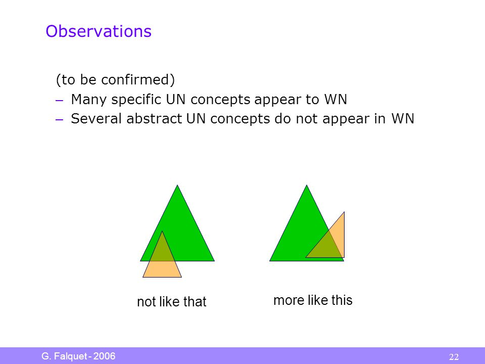 G. Falquet - 2006 22 Observations (to be confirmed) –Many specific UN concepts appear to WN –Several abstract UN concepts do not appear in WN not like