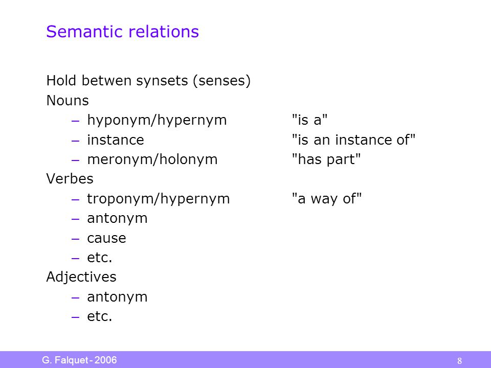 G. Falquet - 2006 8 Semantic relations Hold betwen synsets (senses) Nouns –hyponym/hypernym