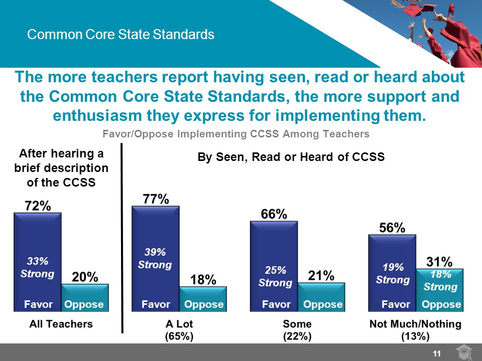 The more teachers report having seen, read or heard about the Common Core State Standards, the more support and enthusiasm they express for implementing them.