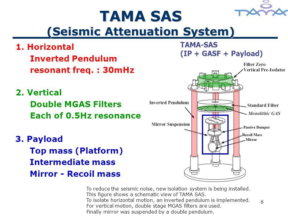 6 TAMA SAS (Seismic Attenuation System) TAMA-SAS (IP + GASF + Payload) 1. Horizontal Inverted Pendulum resonant freq. : 30mHz To reduce the seismic no