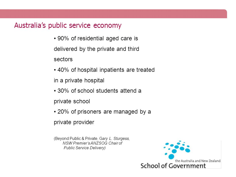 Australia's public service economy 90% of residential aged care is delivered by the private and third sectors 40% of hospital inpatients are treated in a private hospital 30% of school students attend a private school 20% of prisoners are managed by a private provider (Beyond Public & Private, Gary L.