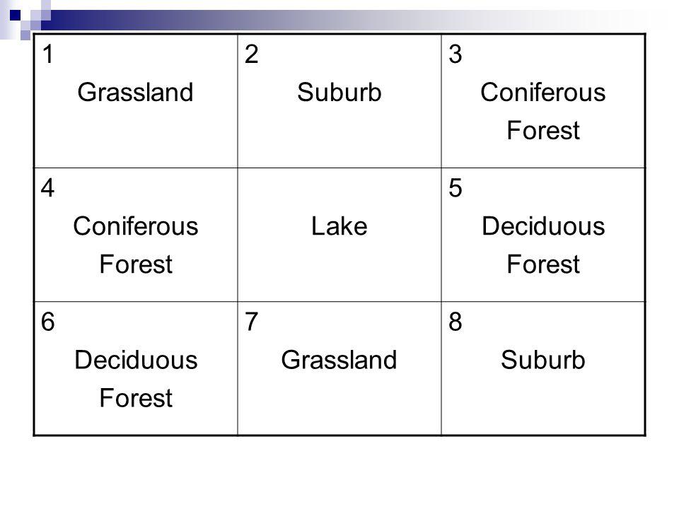 1 Grassland 2 Suburb 3 Coniferous Forest 4 Coniferous Forest Lake 5 Deciduous Forest 6 Deciduous Forest 7 Grassland 8 Suburb