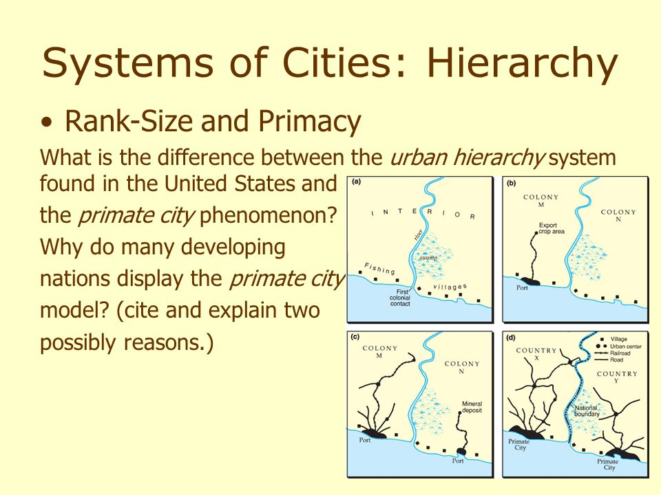 Systems of Cities: Hierarchy Rank-Size and Primacy What is the difference between the urban hierarchy system found in the United States and the primat