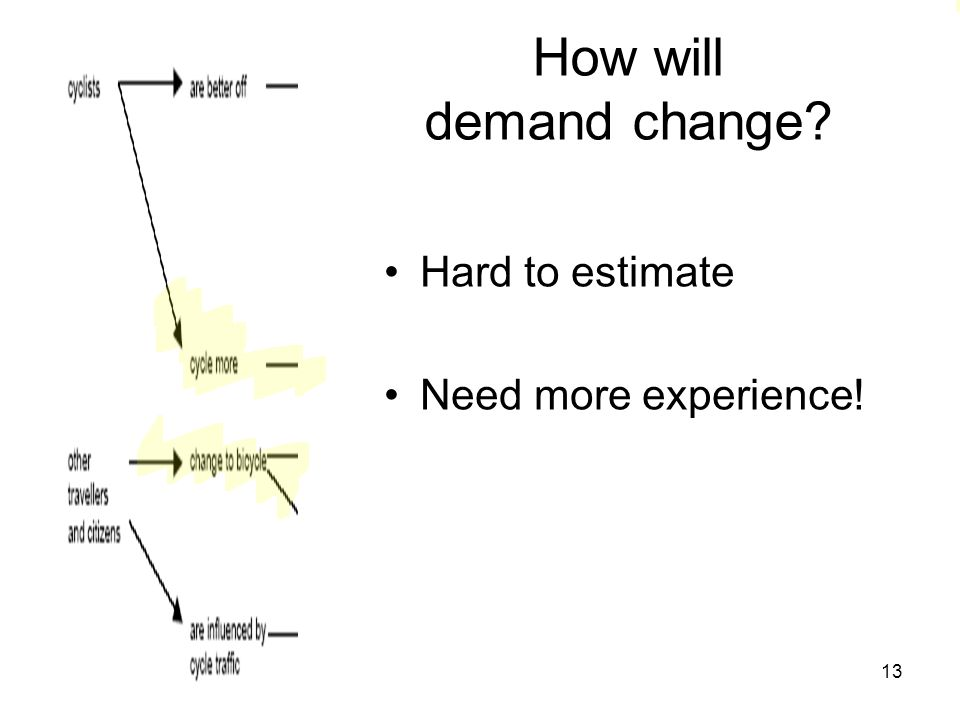 13 How will demand change Hard to estimate Need more experience!
