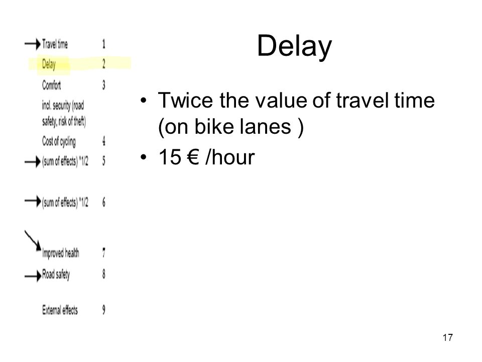 17 Delay Twice the value of travel time (on bike lanes ) 15 € /hour